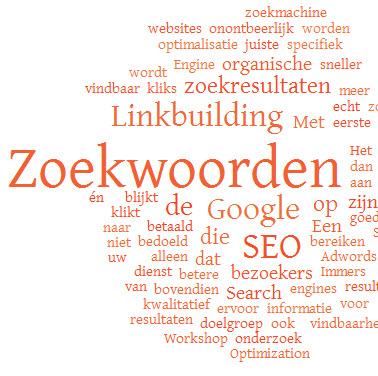 zoekwoorden in domeinnamen