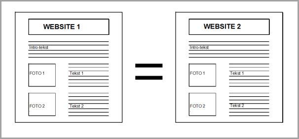 externe-duplicate-content