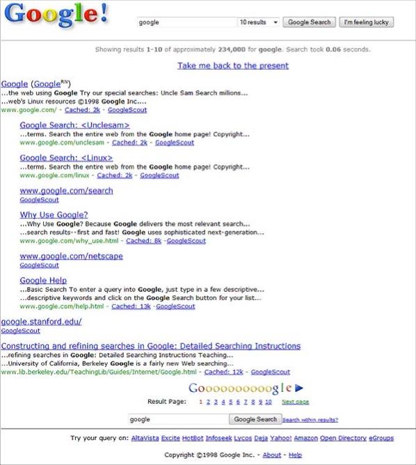 SERPs Google 1999