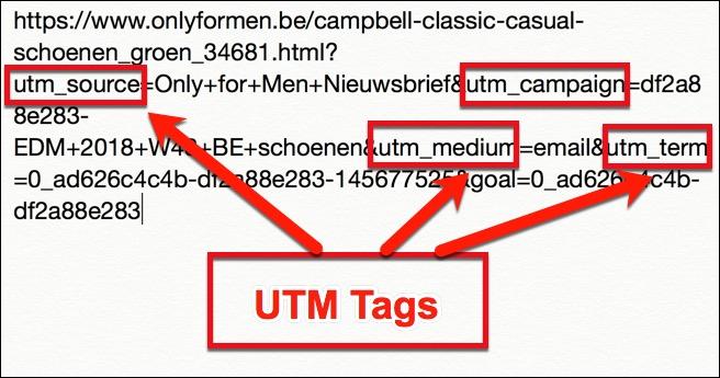 utm tagging
