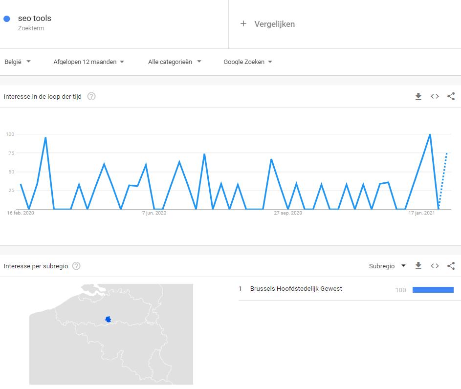 Google Trends werking
