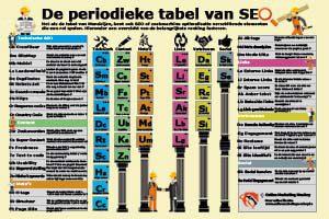 Tabel van SEO