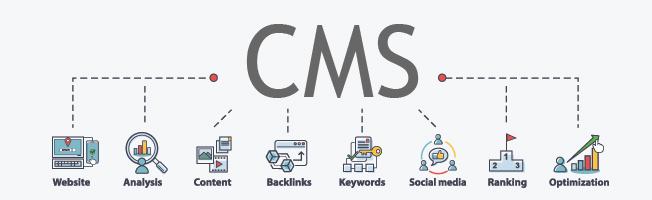Betekenis SEO-term CMS