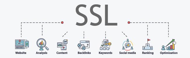 Betekenis SEO-term SSL