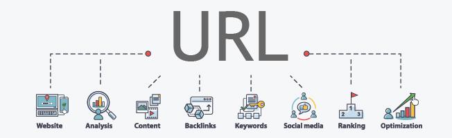 Betekenis SEO-term URL