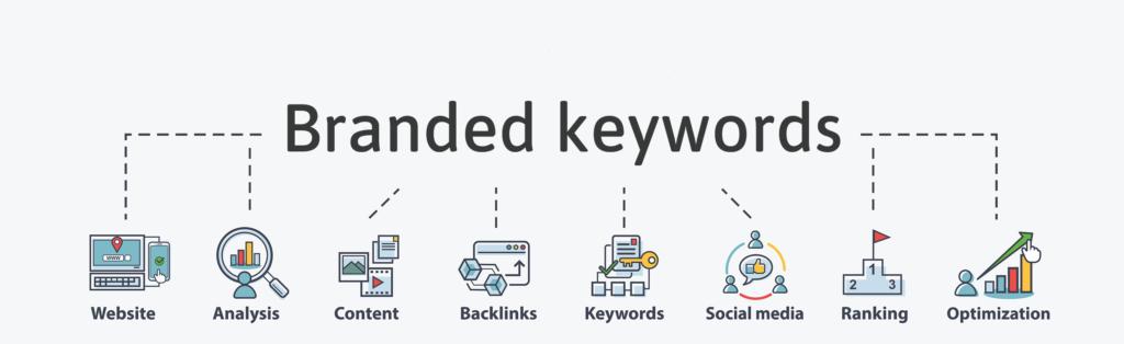 Betekenis van de SEO-term branded keywords