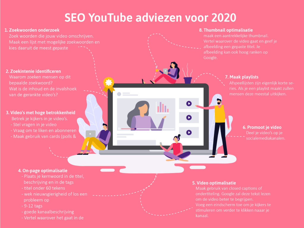 SEO YouTube adviezen