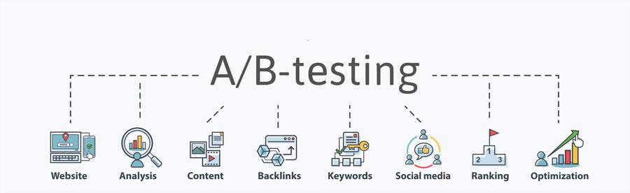 Betekenis van de SEO-term A/B-testing