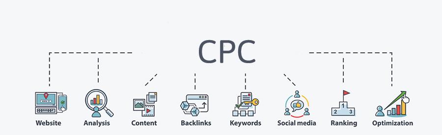 Betekenis van de SEO-term CPC