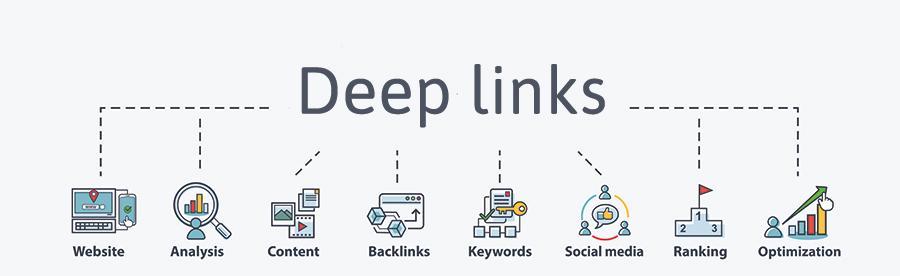 Deep links