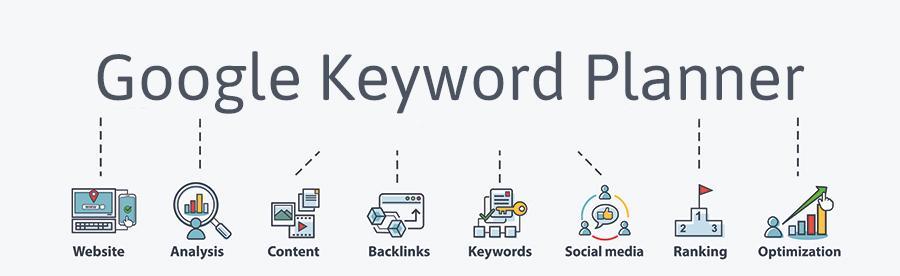 Betekenis van de SEO-term Google Keyword Planner