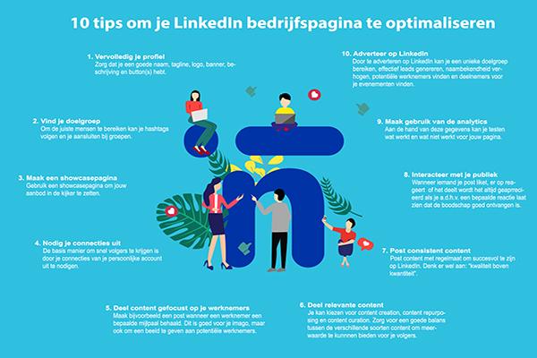 Hoe optimaliseer jij je LinkedIn bedrijfspagina?