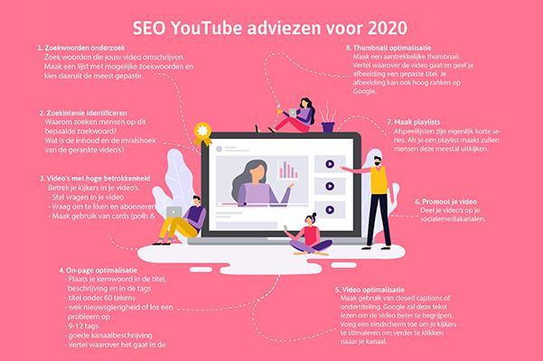 Onze SEO YouTube adviezen voor 2020