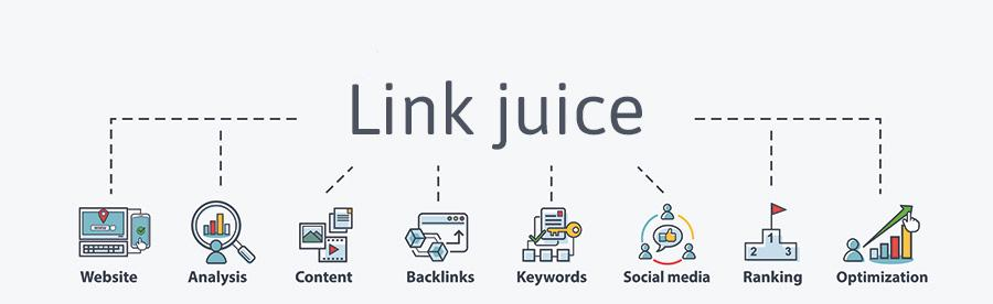 Betekenis van de SEO-term link juice