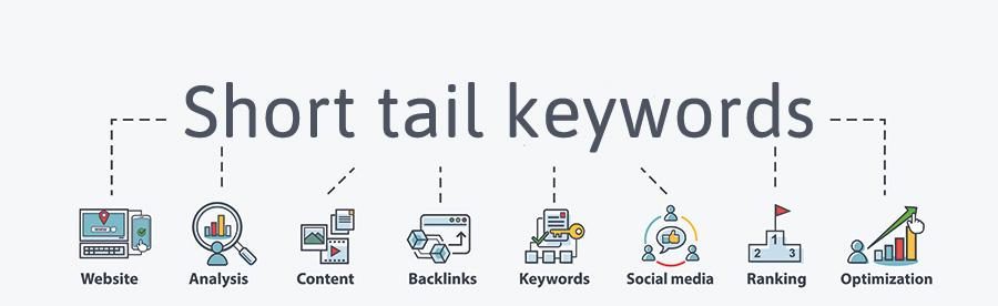 Betekenis van de SEO-term short tail keywords