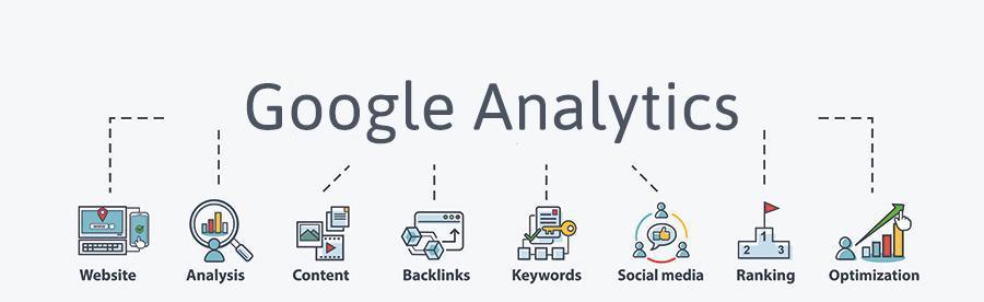 Betekenis van de SEO-term Google Analytics