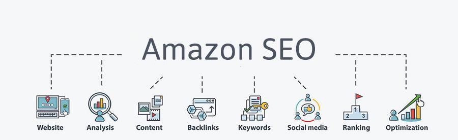 Betekenis van de SEO-term Amazon SEO