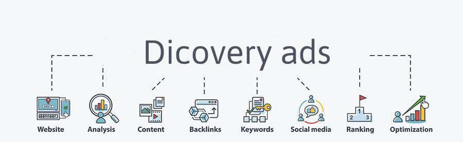 Discovery ads zijn een onderdeel van Google Discover.