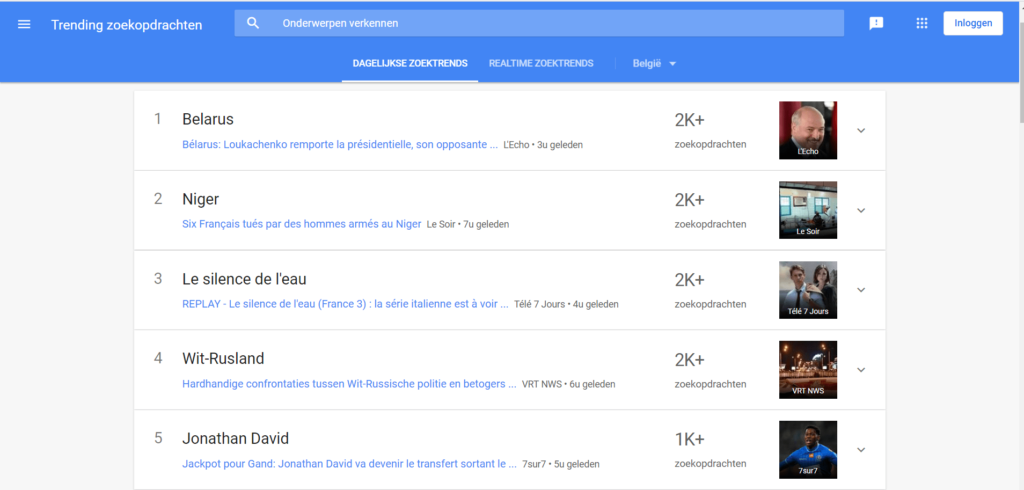 Via Google Trends kom je te weten welke zoekopdrachten vandaag populair zijn. Daarnaast zie je ook welke zoekopdrachten op dit moment populair zijn.