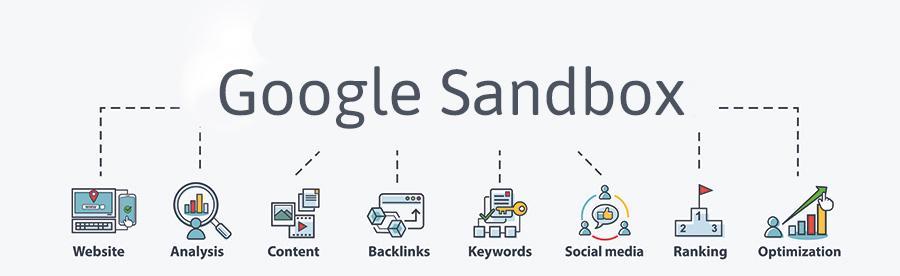 Betekenis van de SEO-term Google Sandbox