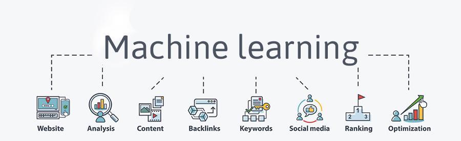 Betekenis van de SEO-term machine learning