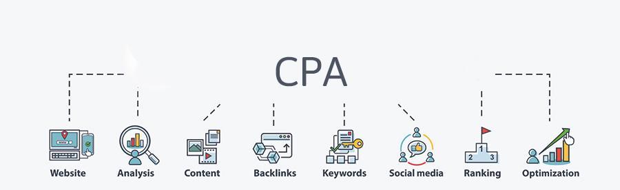 Wat is CPA?