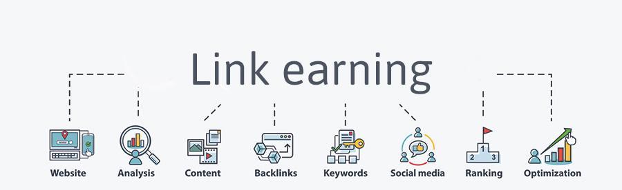 Betekenis SEO-term link earning