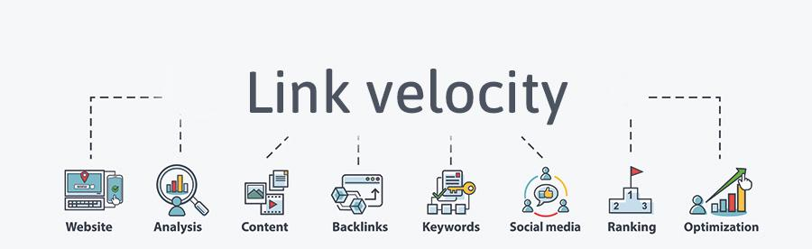 Betekenis SEO-term link velocity