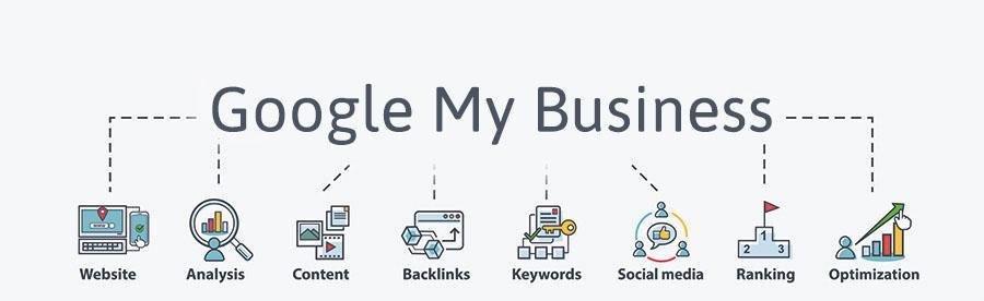 Betekenis SEO-term Google My Business