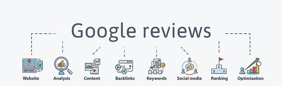 Betekenis SEO-term Google reviews
