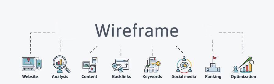 Betekenis SEO-term wireframe