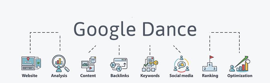 Betekenis SEO-term Google Dance