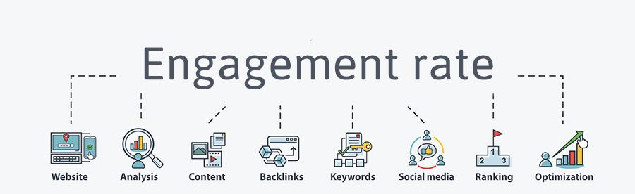 Betekenis SEO-term engagement rate