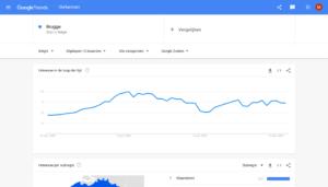Verkenpagina-Google-Trends