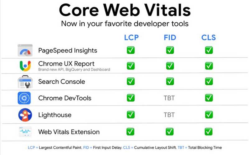 Tools voor User Experience