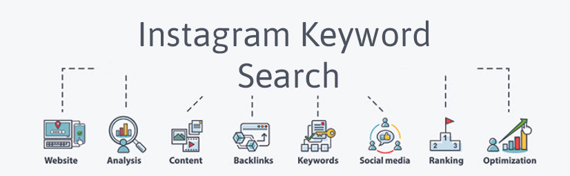 Instagram keyword search